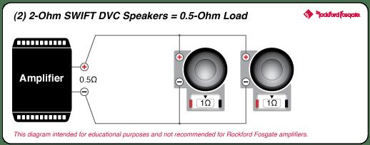"""Power 10"""" T0 2-Ohm DVC Subwoofer"""