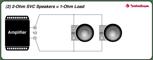 Dvc Speaker Wiring Diagrams
