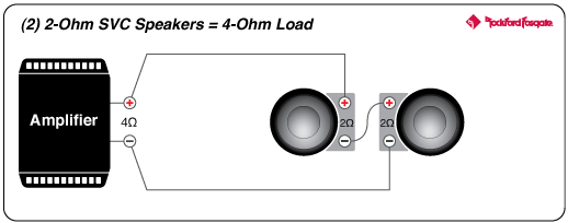 rockford fosgate capacitor wiring diagram 12v fuse panel power 400 watt 4-channel amplifier |