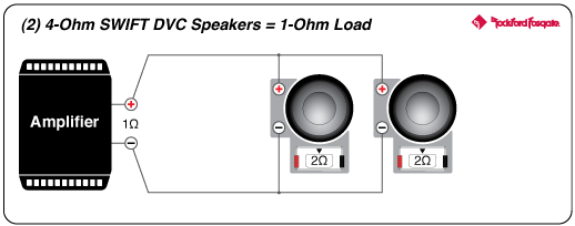 rockford fosgate speaker wiring diagram for chinese 110 atv prime 1 200 watt class d mono amplifier available diagrams