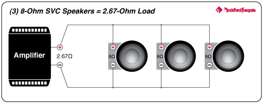 8 ohm wiring diagram kenmore dryer model 110 10 punch p1 svc subwoofer rockford fosgate 3