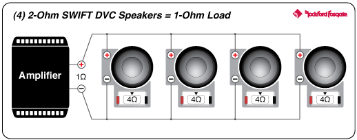 rockford fosgate speaker wiring diagram stem and leaf gcse prime 1 200 watt class d mono amplifier