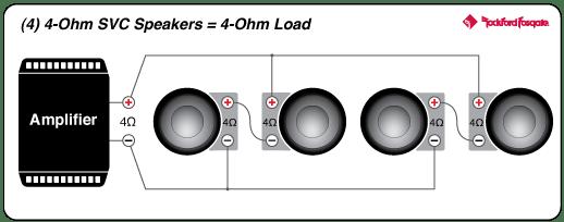 2 channel car amp wiring diagram autometer shift light monster tach with rockford fosgate 4 diagrams free punch 400 watt full range amplifier rh rockfordfosgate com pbr300x4 install