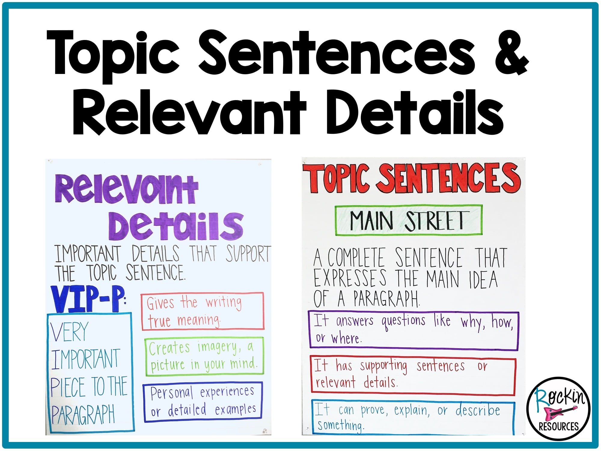 Topic Sentences and Relevant Details | Rockin Resources