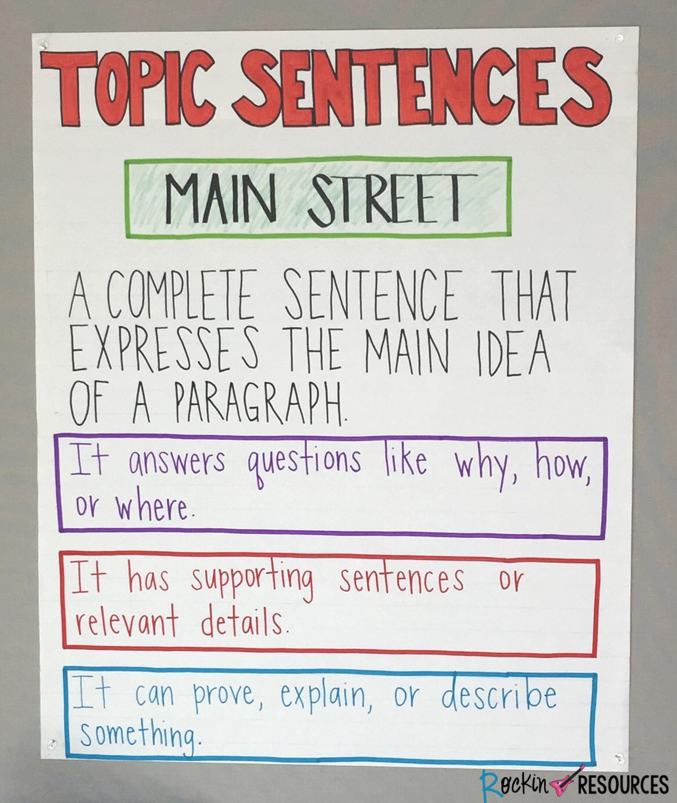 Topic Sentences Anchor Chart 2