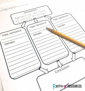 Writing Mini Lesson #14- Graphic Organizers for Narrative