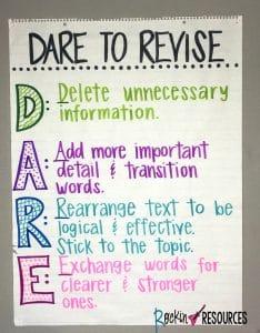 essay edit service