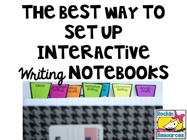 the best way to set up interactive writing notebooks