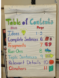 lists skills and pages for table of contents