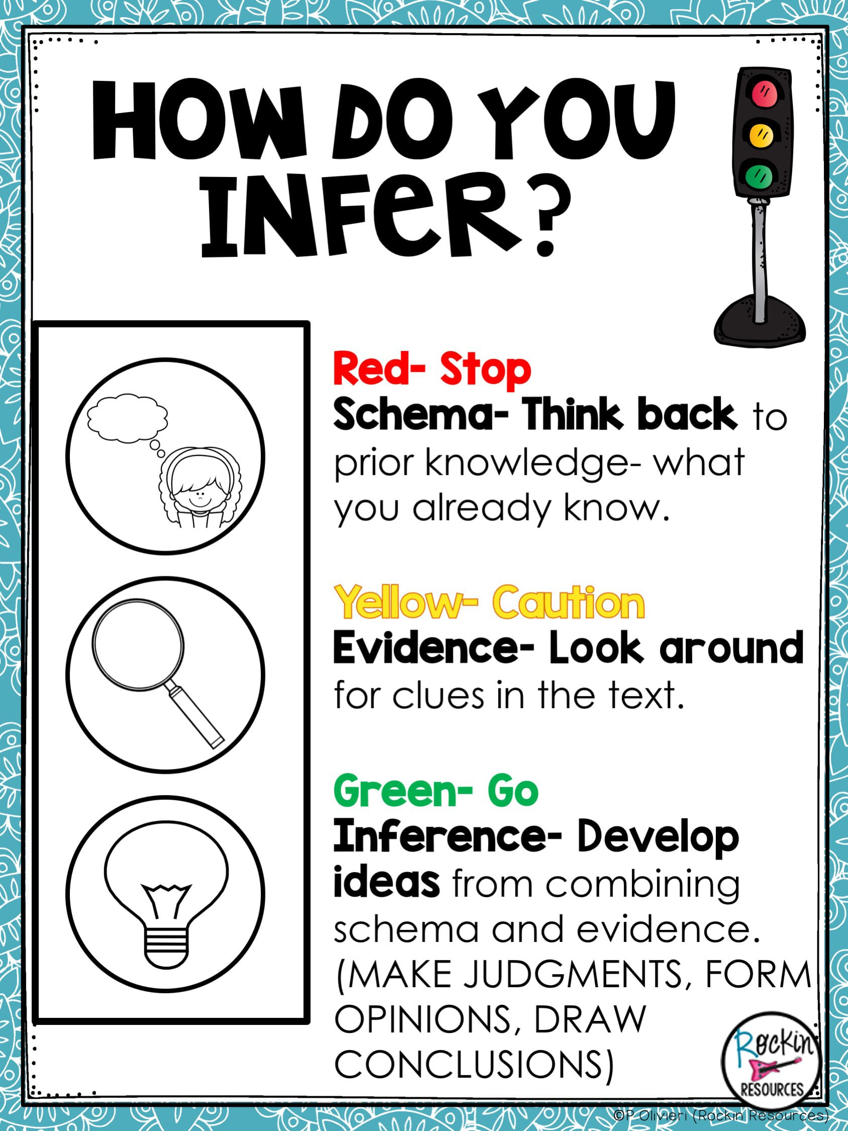 Inference How To Anchor Chart