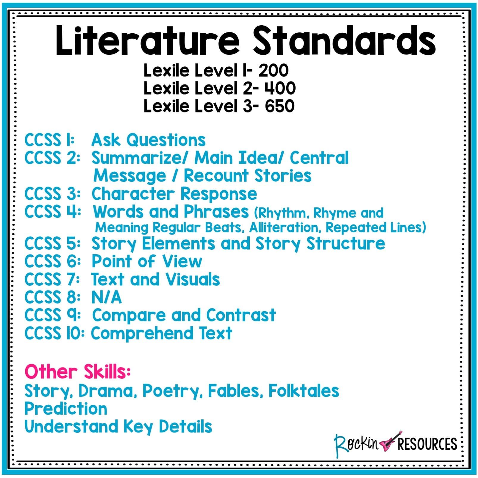 2nd Grade Literature Reading Comprehension Passages   Rockin Resources [ 1606 x 1606 Pixel ]