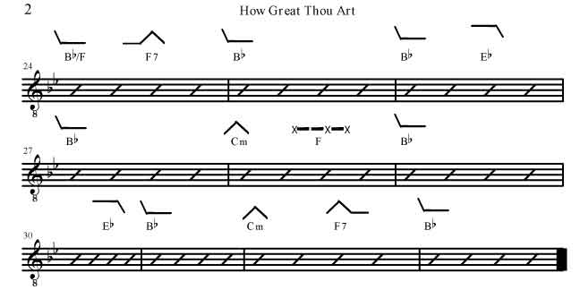 Attractive Guitar Chords How Great Thou Art Frieze - Beginner Guitar ...