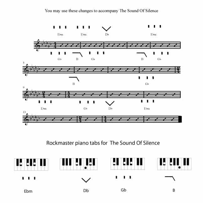 The Sound Of Silence By Simon And Garfunkel Rockmaster Songbook