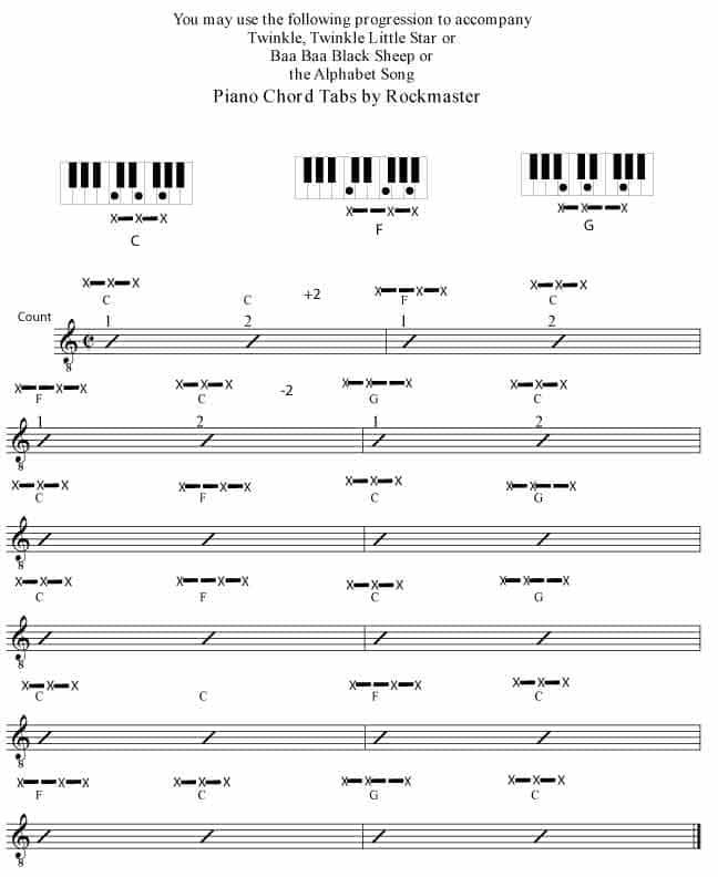 Alphabet Song Rockmaster Songbook