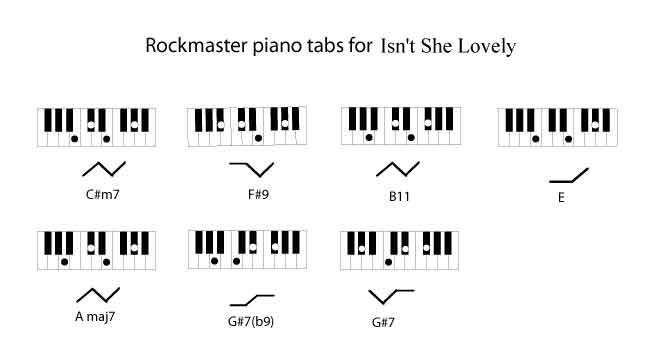 Isn\'t She Lovely by Stevie Wonder - Rockmaster Songbook