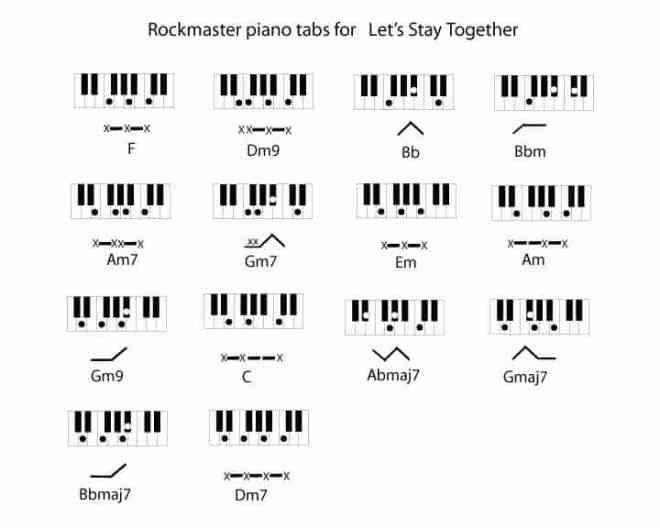 Lets Stay Together With Al Green Rockmaster Songbook