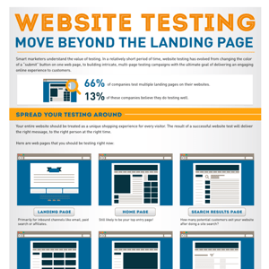 Home Page, Landing Page or Both?