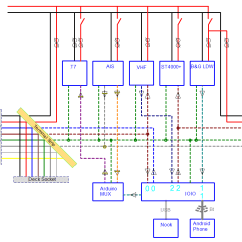 Wiring Diagram Standards Outlet Switch Combo For Gps To Standard Horizon Ais
