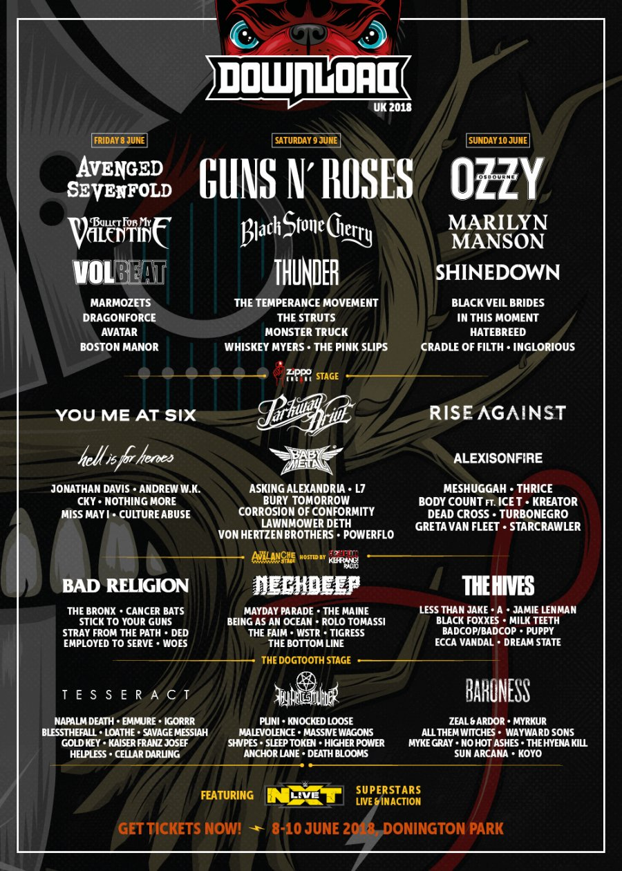 FESTIVAL REVIEW - Download Festival UK - RockRevolt Mag