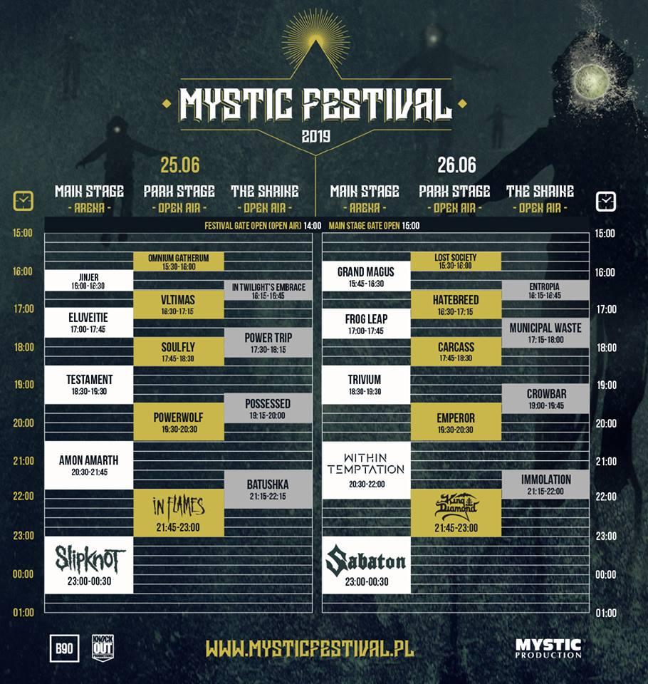 Rozpis vystoupení kapel na festivalu
