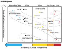 H R Diagram : 11 Wiring Diagram Images - Wiring Diagrams ...