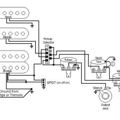 Hss Strat Wiring Diagram 1 Volume Tone 93 Chevy 1500 Ignition - Somurich.com