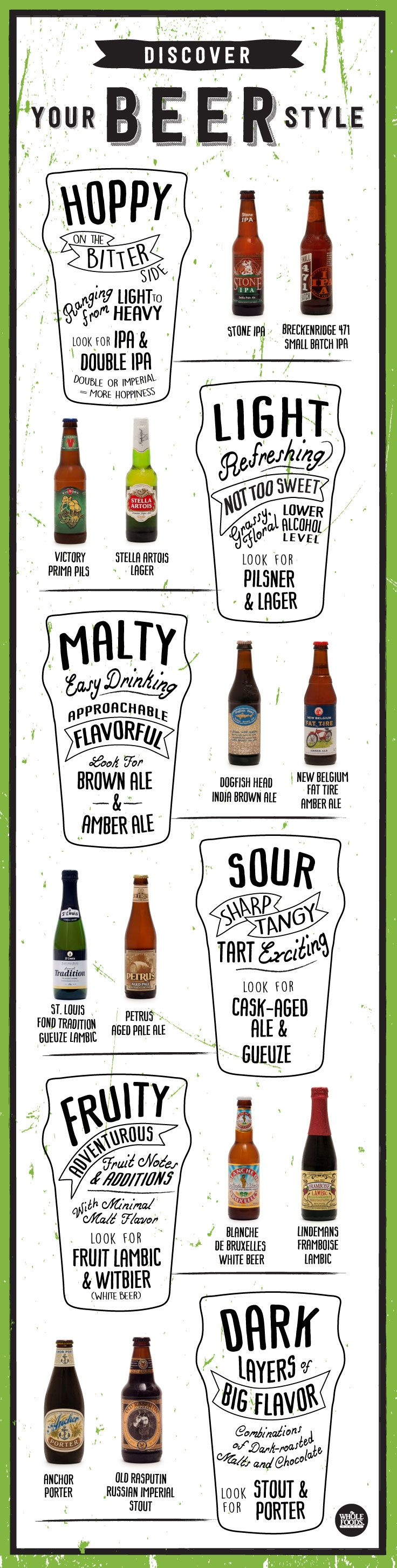 Le Meilleur Cheers For Beers Cheers Pinterest Bière Artisanale Ce Mois Ci