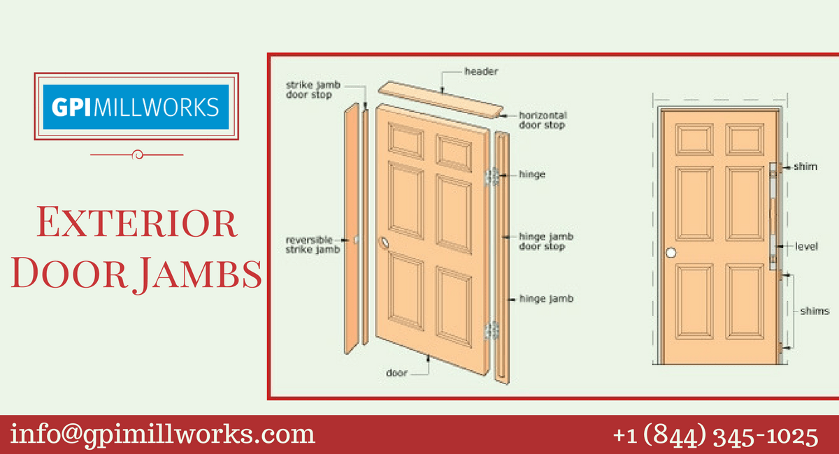 Le Meilleur Pin By Gpimillworks On Door Jambs Exterior Doors Doors Ce Mois Ci