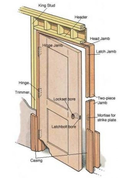 Le Meilleur How To Hang An Unassembled Door And Jamb Ce Mois Ci