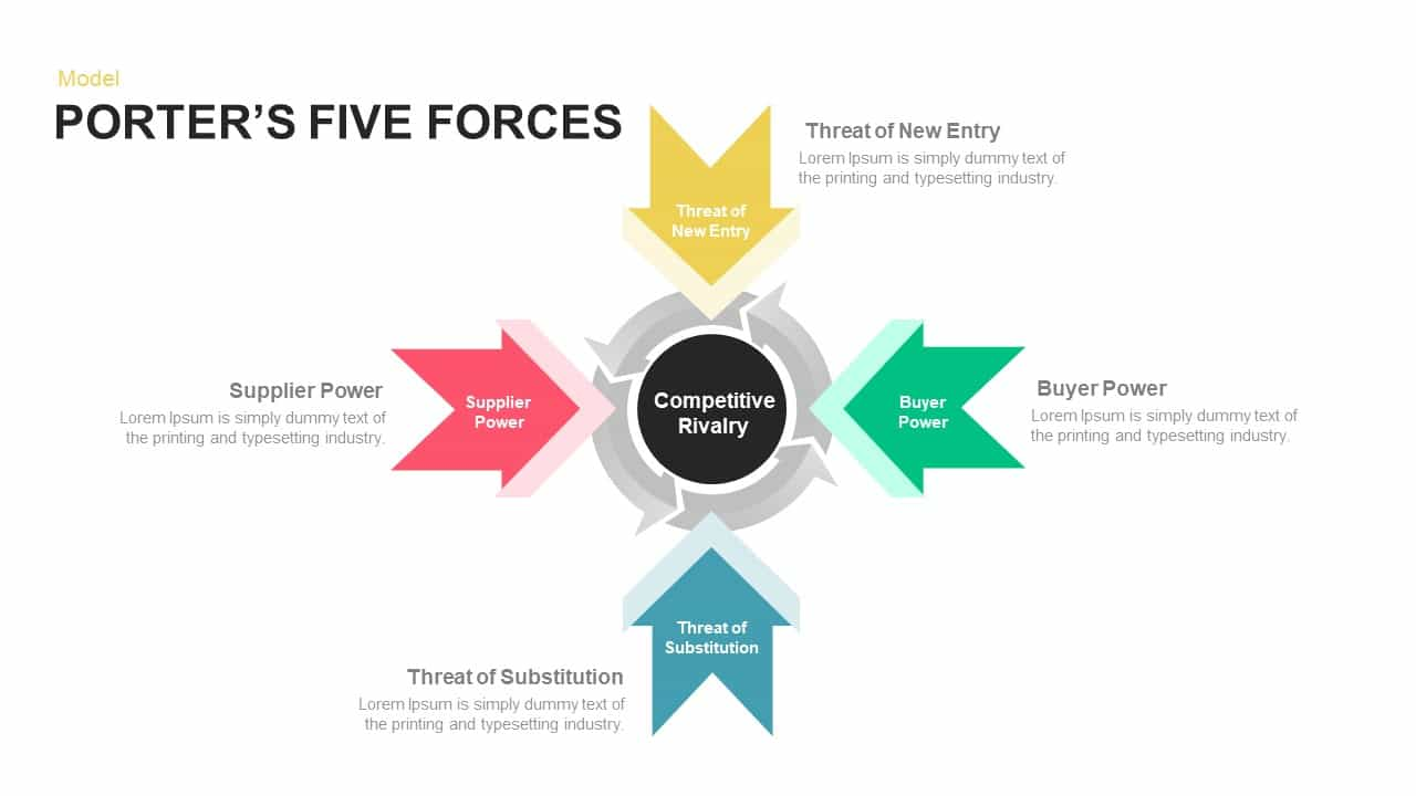Le Meilleur Five Porters Forces Analysis Powerpoint Template And Keynote Ce Mois Ci