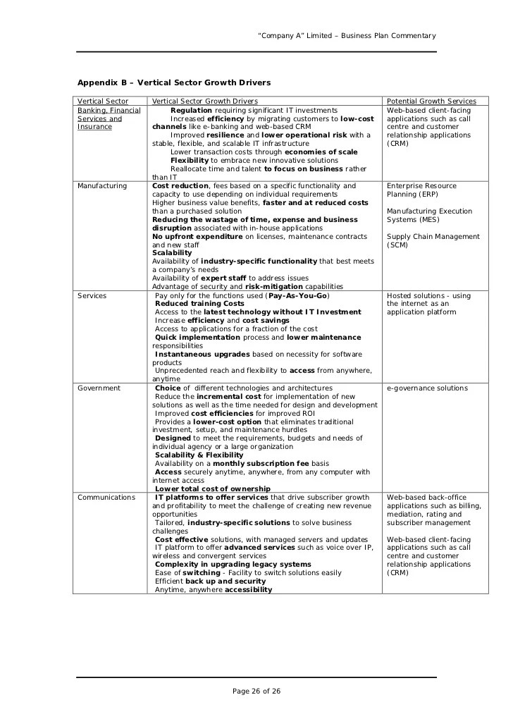 Le Meilleur Business Plan Sample Great Example For Anyone Writing A Ce Mois Ci