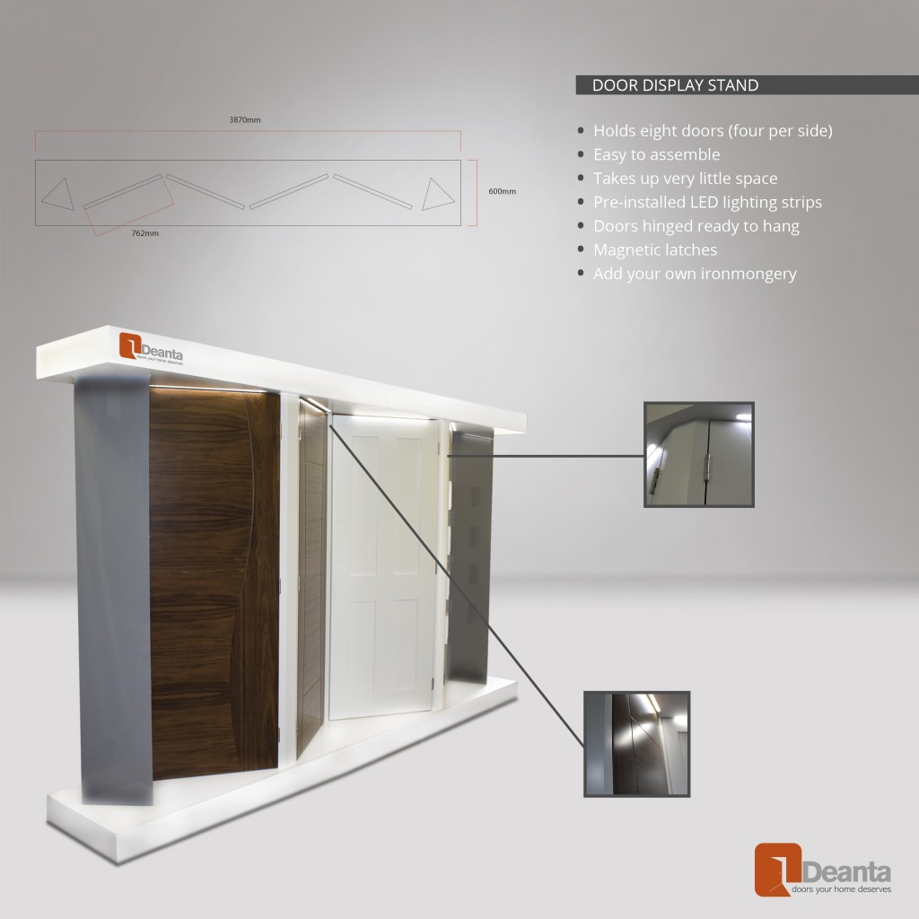 Le Meilleur New Door Display First Rollout Deanta Ce Mois Ci