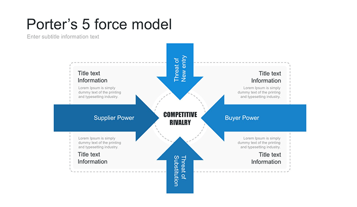 Le Meilleur Porter Five Forces Model Template Free Download Now Ce Mois Ci
