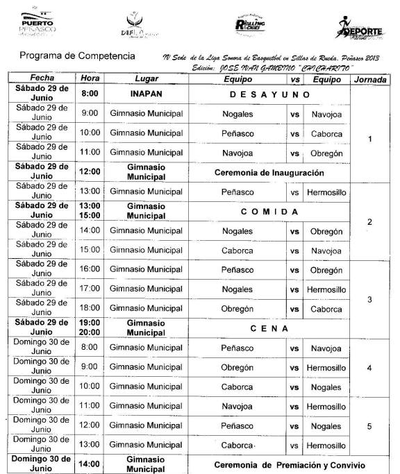 Tourney Schedule