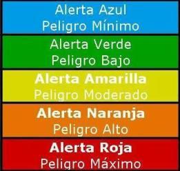 alertas-clima