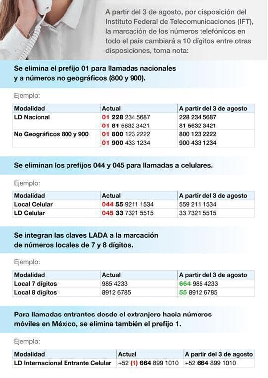 aug-3-phone-dialing New way of dialing #s in Mexico starts Aug. 3rd