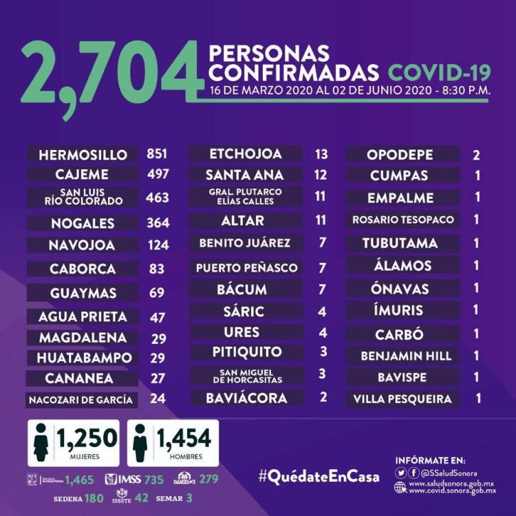 """2-junio-sonora Puerto Peñasco and the """"New Normal"""""""