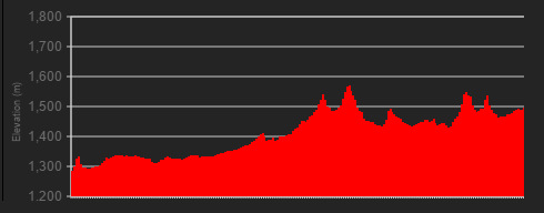 Stage 5: 88km, 1481m elevation