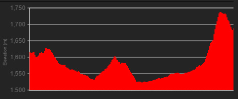 Stage 6: time trial - 25km and 489m elevation.