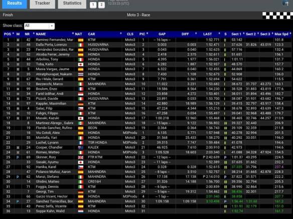 race moto3
