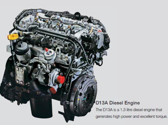 ertiga-diesel-engine