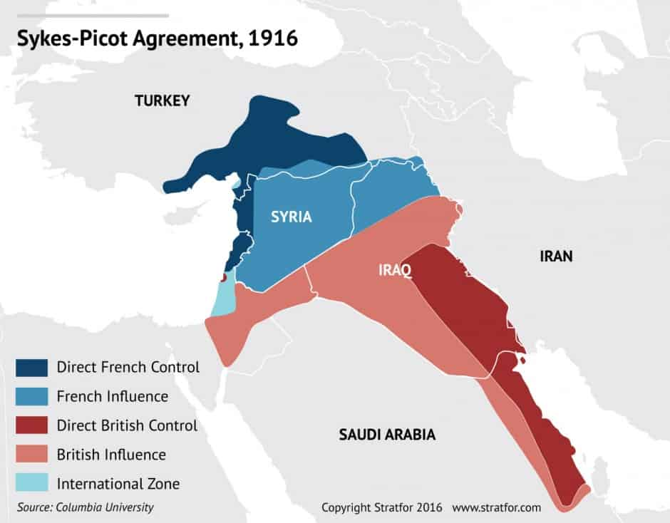 Sykes-Picot Agreement, 1916