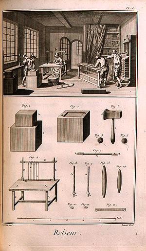 Denis Diderot - Encyclopedie - 1665