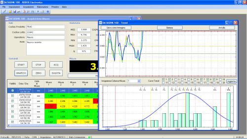 softwre datasink 100 w połączeniu z przetwornikami momentu obrotowego do nasadek