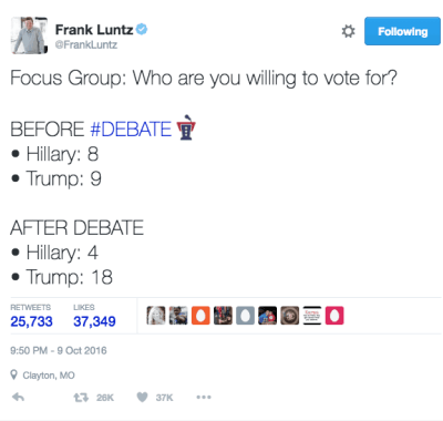 Frank Luntz Focus Group Results