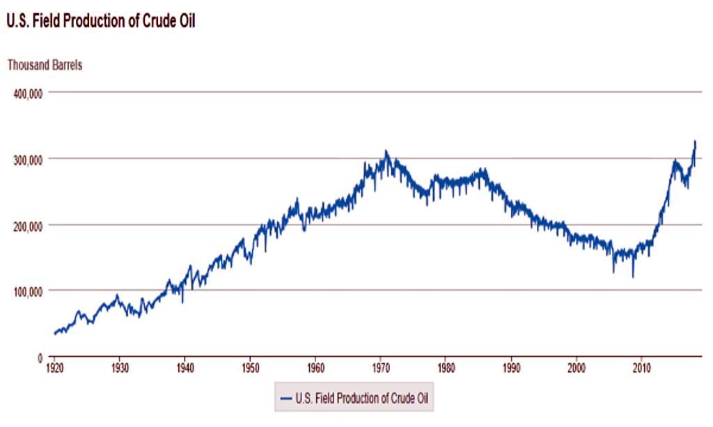Oil is Vastly More Plentiful Than Anyone Has Thought (Except Us)