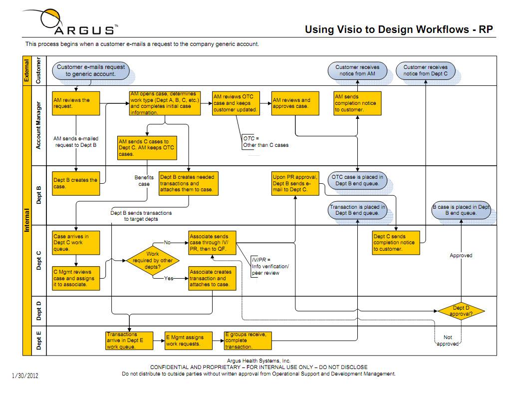 use case diagram visio template house fuse box wiring rod perlmutter  rodmutt