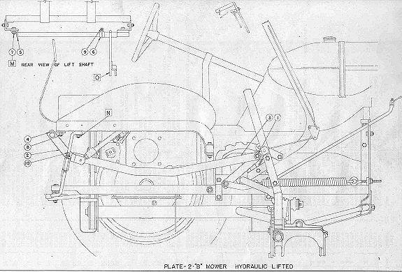 Kubota Bx1850 Wiring Diagram Kubota F3680 Wiring Diagram