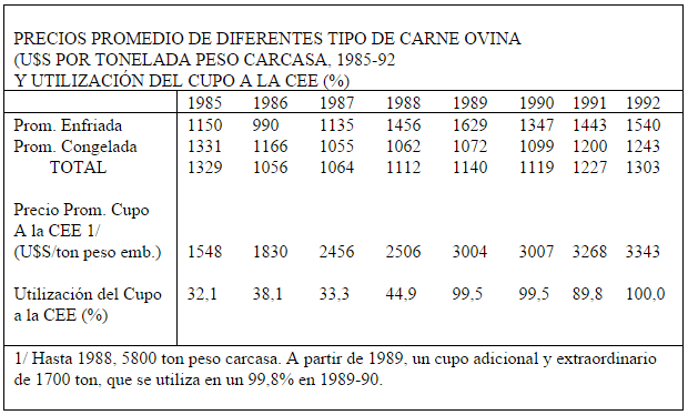 1993-6 Carne ovina Un potencial subutilizado 2