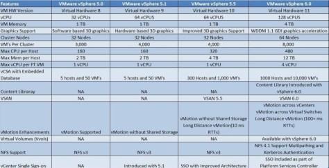 features-vmware